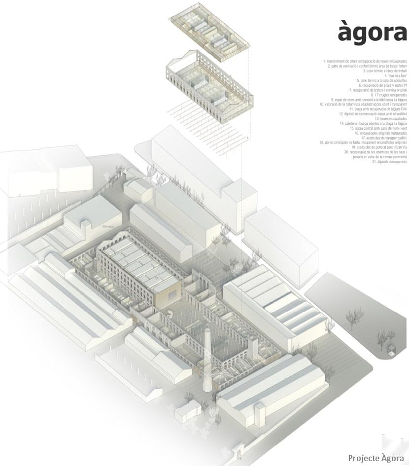 Projecte Àgora